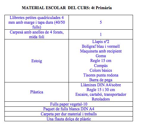 material escolar 4t primaria