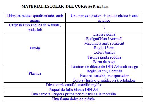 material escolar 5e primaria